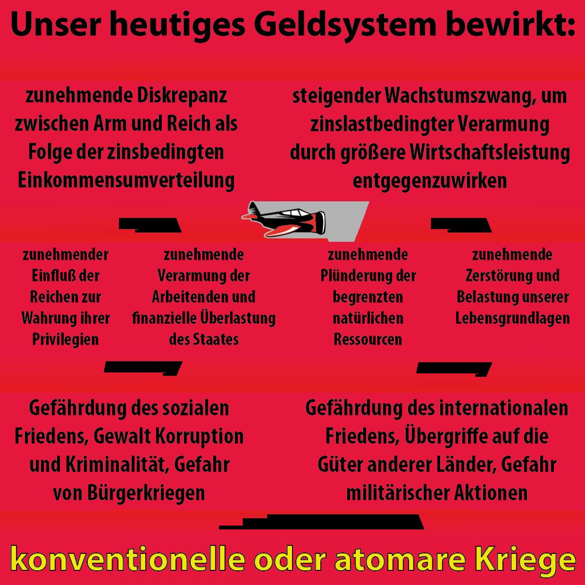 geldsystem_helmut_creutz_verarmung_armut_altersarmut_korruption_kritisches_netzwerk_geldsyndrom_ausbeutung_geldkreislauf_geld_zinsen_zinseszins_kapitalismus_zinseszins.png