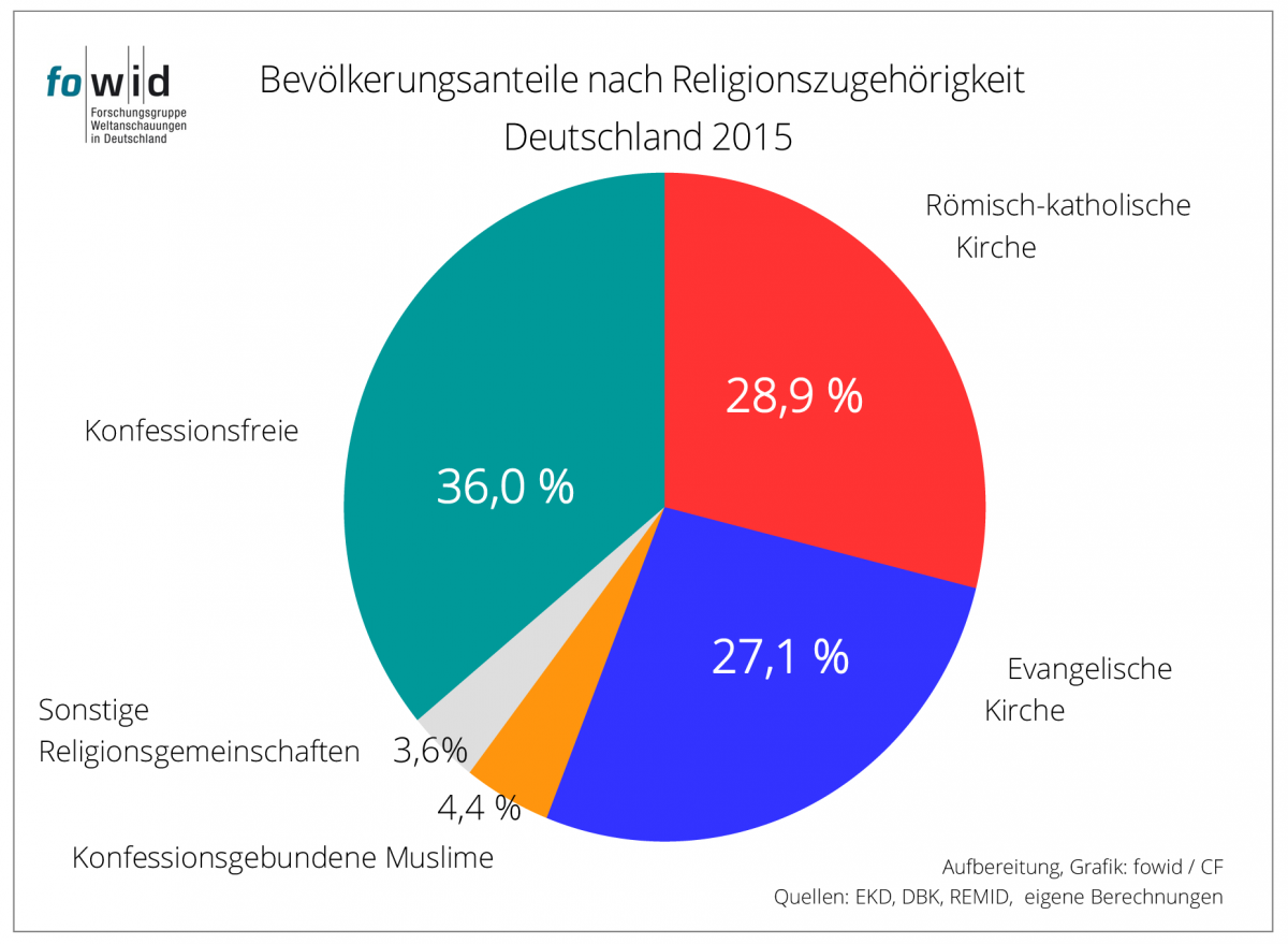 Schön Diagramm Hersteller Frei Galerie - Die Besten Elektrischen ...