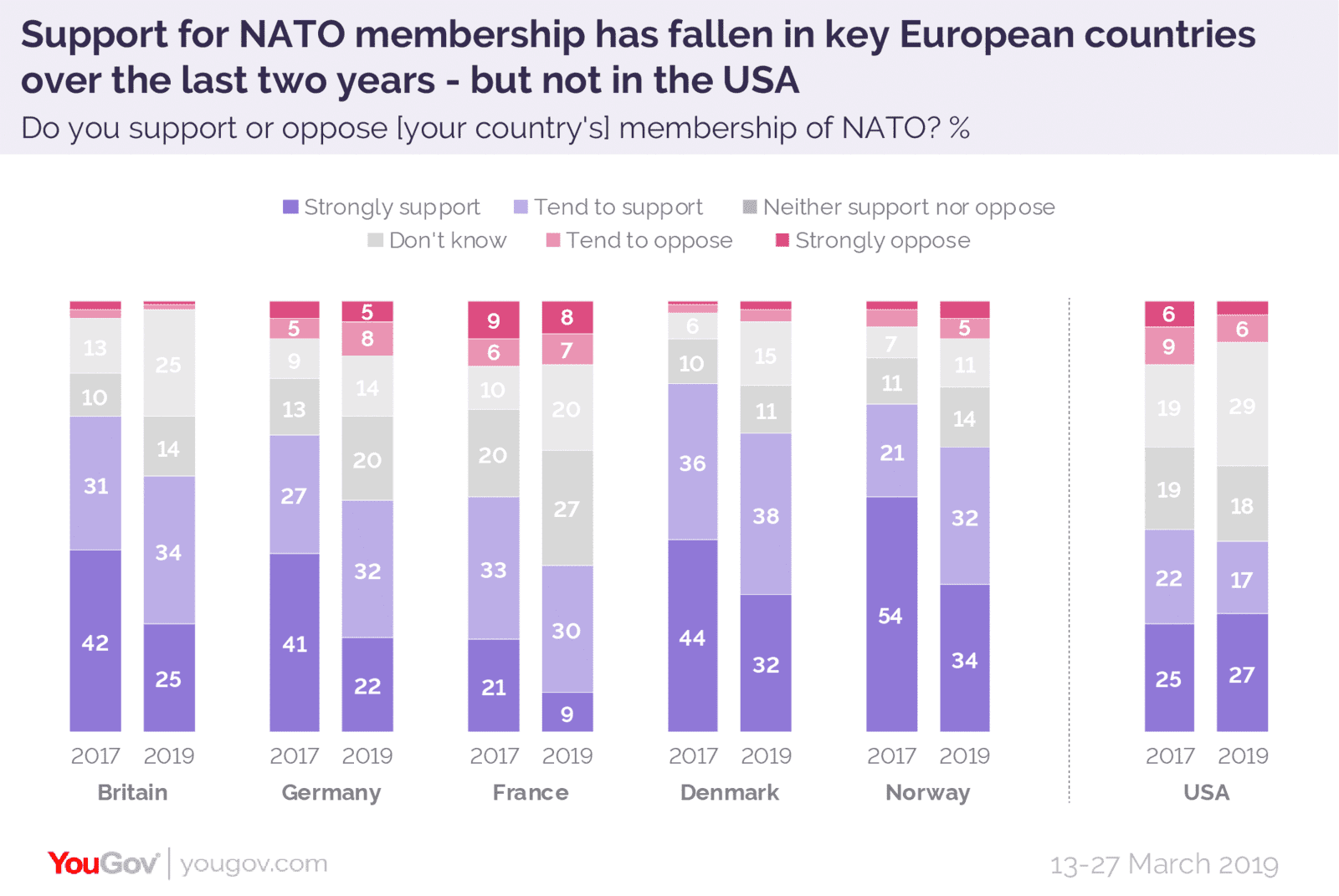 Support-for-NATO-membership-has-fallen-in-key-European-countries-Kritisches-Netzwerk-North-Atlantic-Treaty-Organization-Angriffsbuendnis-Kriegsverbrechen-war-crimes